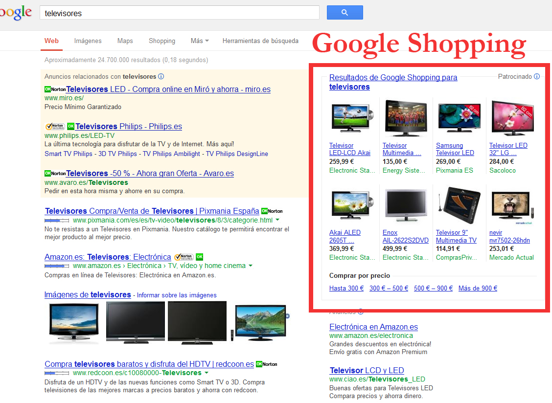 google-shopping_ANUNCIOS